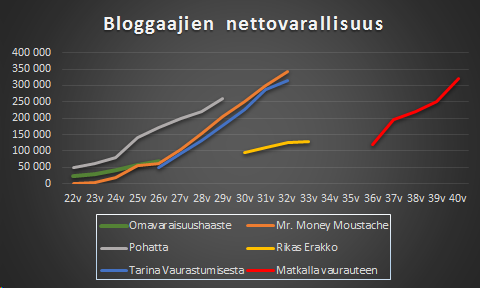 Pohatta Blogi